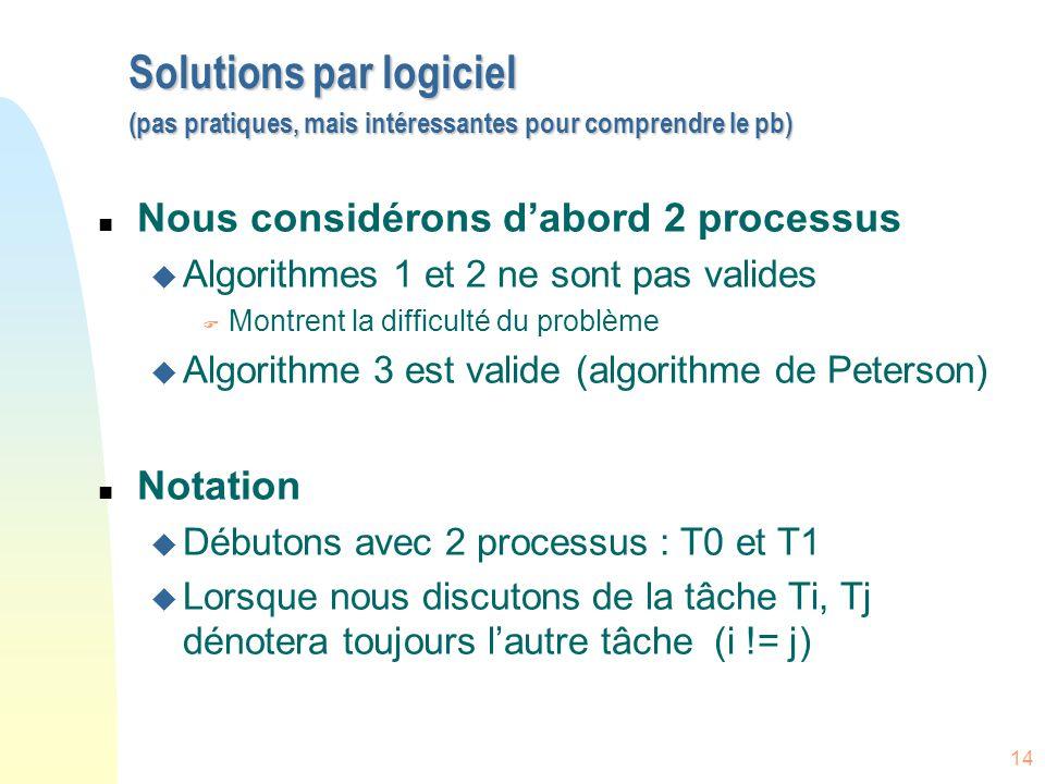 14 Solutions par logiciel (pas pratiques, mais intéressantes pour comprendre le pb) n Nous considérons d'abord 2 processus u Algorithmes 1 et 2 ne son