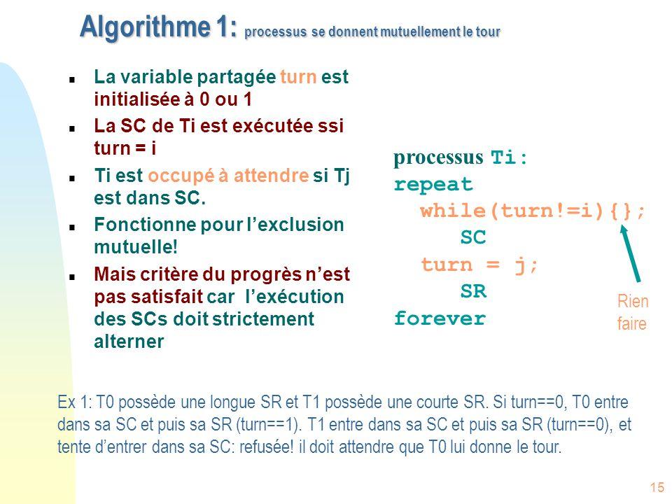 15 Algorithme 1: processus se donnent mutuellement le tour n La variable partagée turn est initialisée à 0 ou 1 n La SC de Ti est exécutée ssi turn =