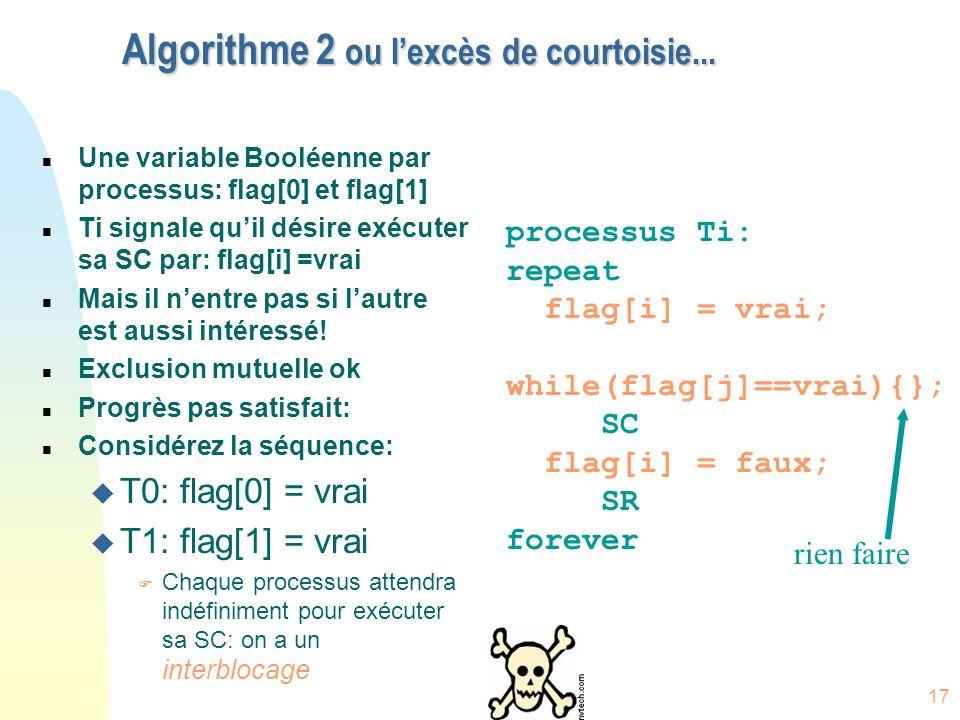 17 Algorithme 2 ou l'excès de courtoisie... n Une variable Booléenne par processus: flag[0] et flag[1] n Ti signale qu'il désire exécuter sa SC par: f