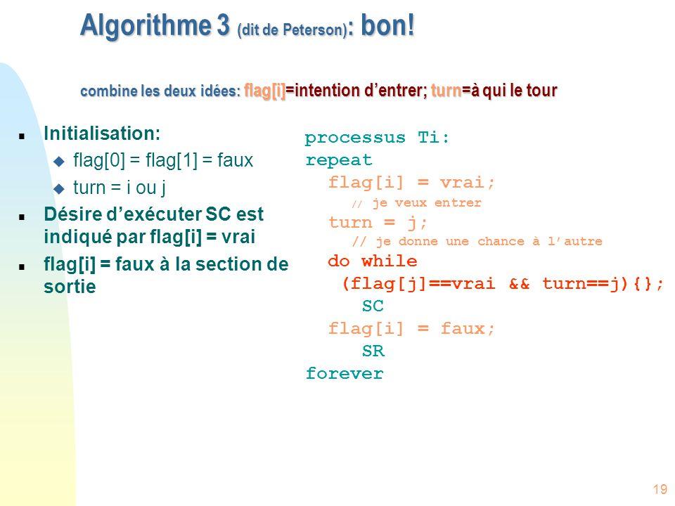 19 Algorithme 3 (dit de Peterson) : bon! combine les deux idées: flag[i]=intention d'entrer; turn=à qui le tour n Initialisation: u flag[0] = flag[1]