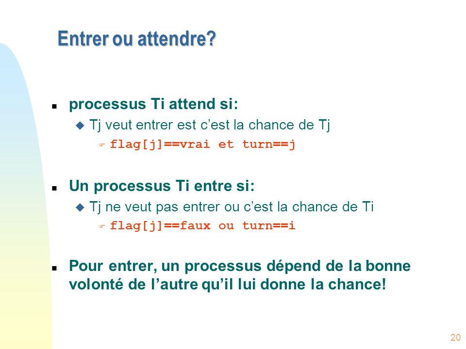 20 Entrer ou attendre? n processus Ti attend si: u Tj veut entrer est c'est la chance de Tj  flag[j]==vrai et turn==j n Un processus Ti entre si: u T