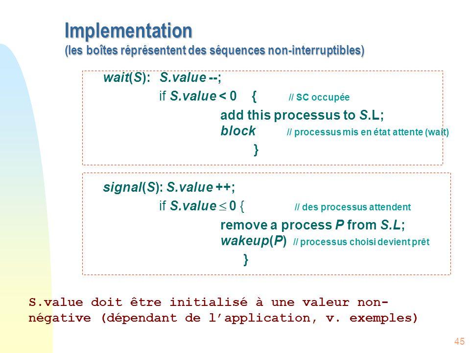 45 Implementation (les boîtes réprésentent des séquences non-interruptibles) wait(S):S.value --; if S.value < 0 { // SC occupée add this processus to