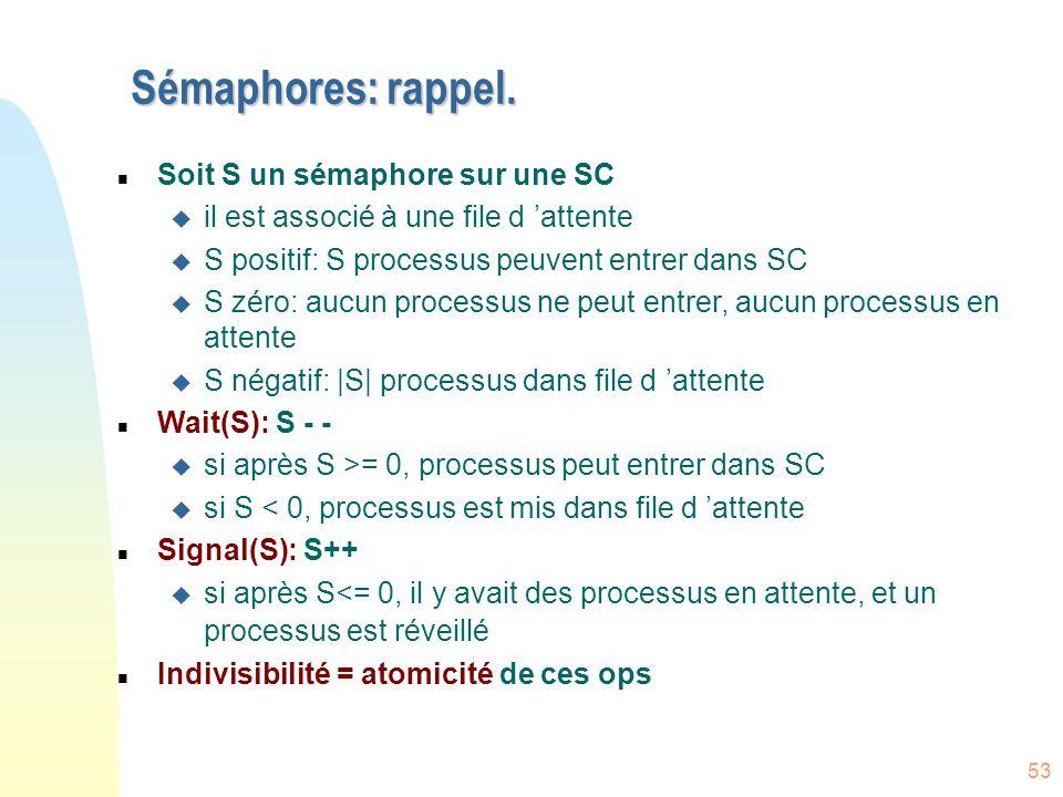 53 Sémaphores: rappel. n Soit S un sémaphore sur une SC u il est associé à une file d 'attente u S positif: S processus peuvent entrer dans SC u S zér