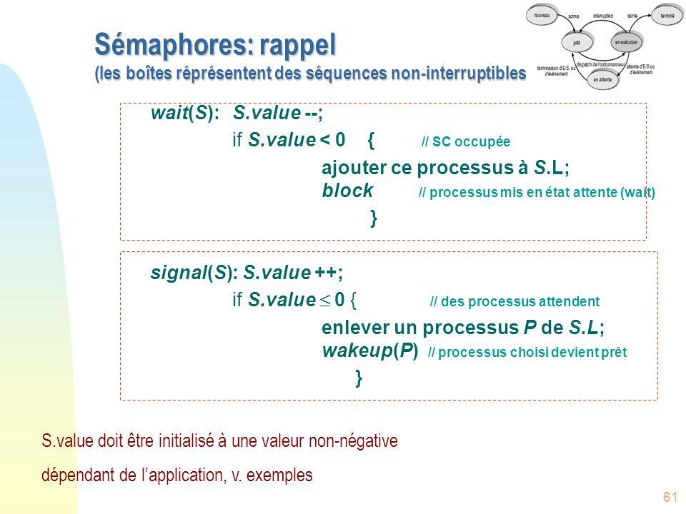 61 Sémaphores: rappel (les boîtes réprésentent des séquences non-interruptibles) wait(S):S.value --; if S.value < 0 { // SC occupée ajouter ce process