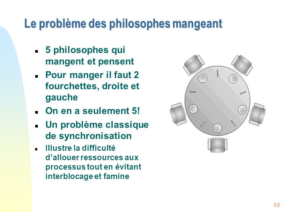 68 Le problème des philosophes mangeant n 5 philosophes qui mangent et pensent n Pour manger il faut 2 fourchettes, droite et gauche n On en a seuleme