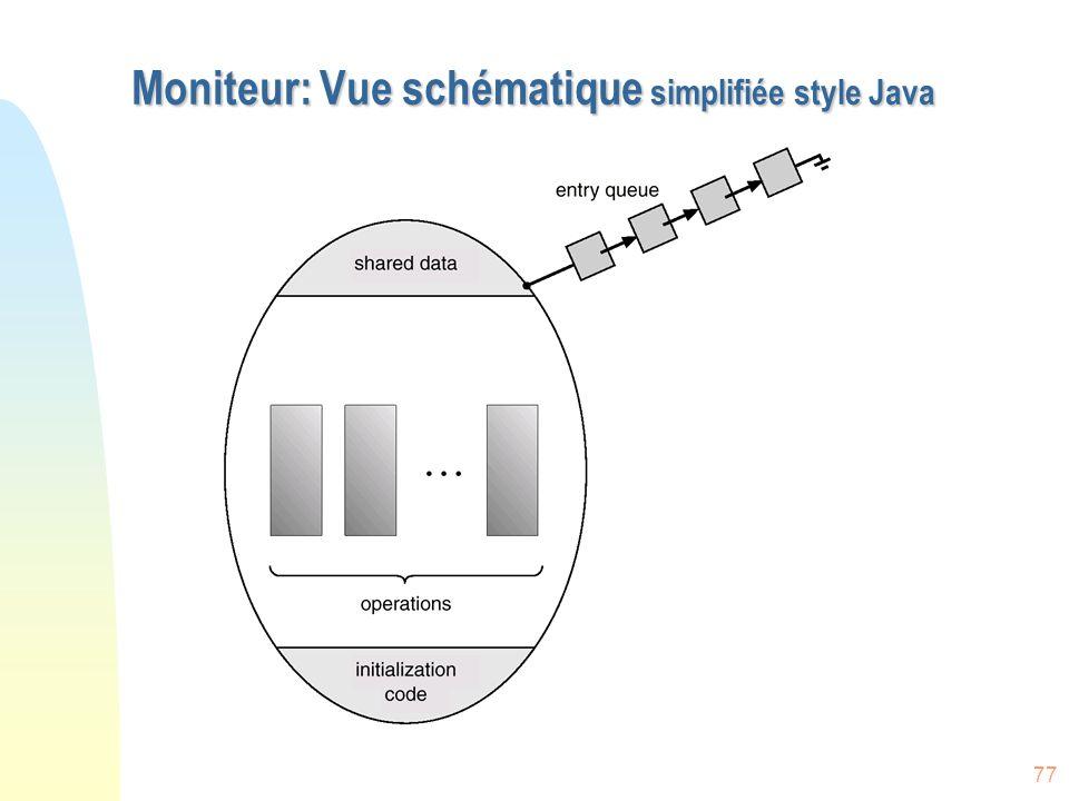 77 Moniteur: Vue schématique simplifiée style Java
