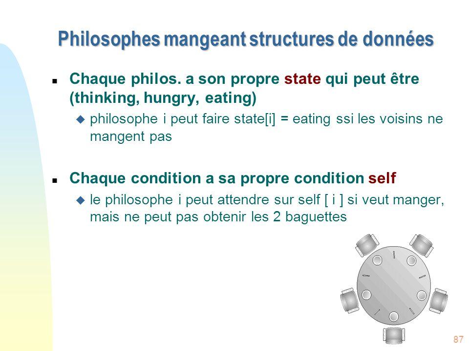 87 Philosophes mangeant structures de données n Chaque philos. a son propre state qui peut être (thinking, hungry, eating) u philosophe i peut faire s