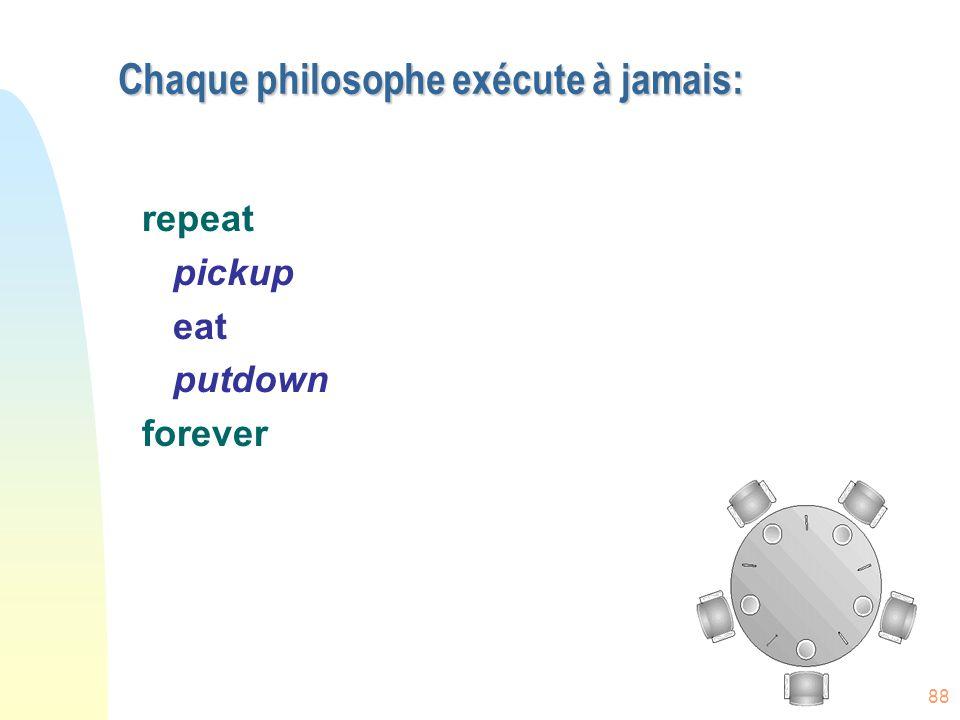 88 Chaque philosophe exécute à jamais: repeat pickup eat putdown forever