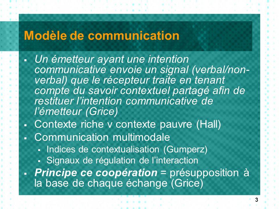 3 Modèle de communication  Un émetteur ayant une intention communicative envoie un signal (verbal/non- verbal) que le récepteur traite en tenant comp