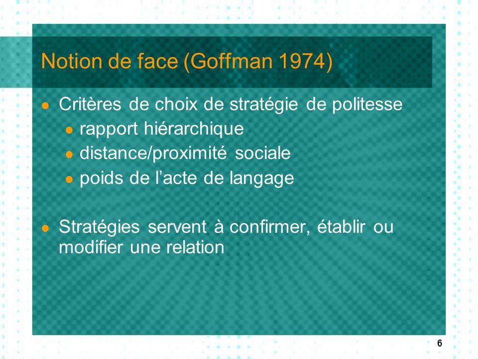 6 Notion de face (Goffman 1974) Critères de choix de stratégie de politesse rapport hiérarchique distance/proximité sociale poids de l'acte de langage