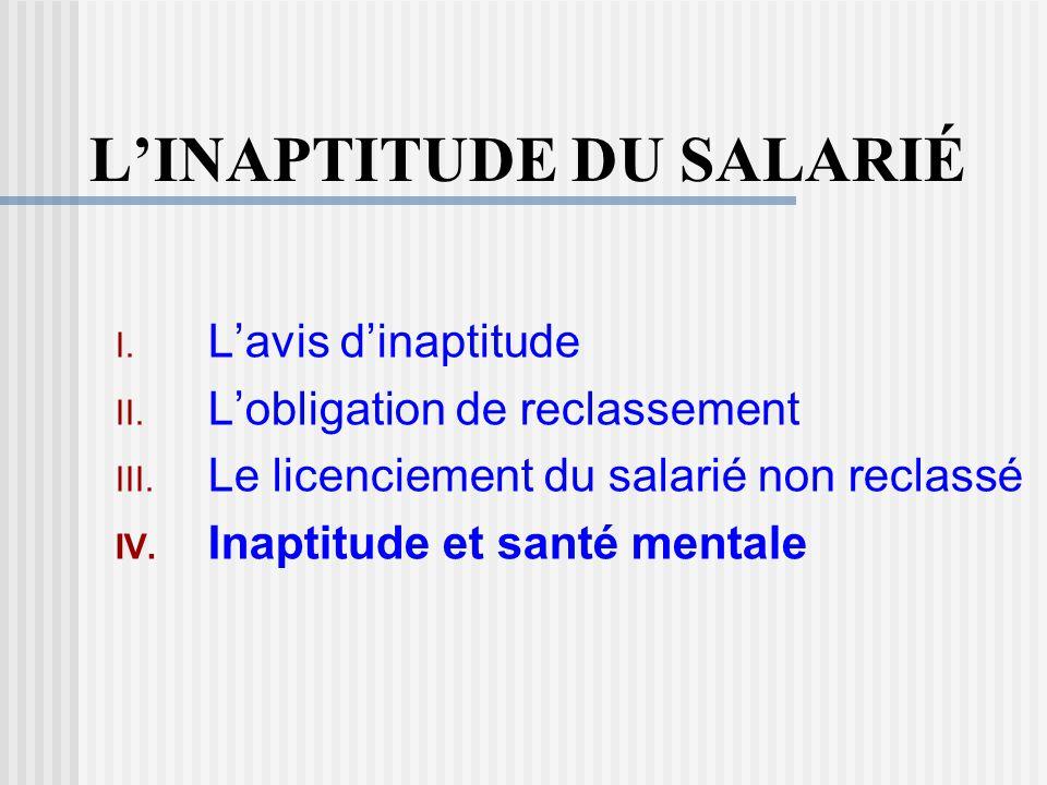 L'INAPTITUDE DU SALARIÉ I.L'avis d'inaptitude II.