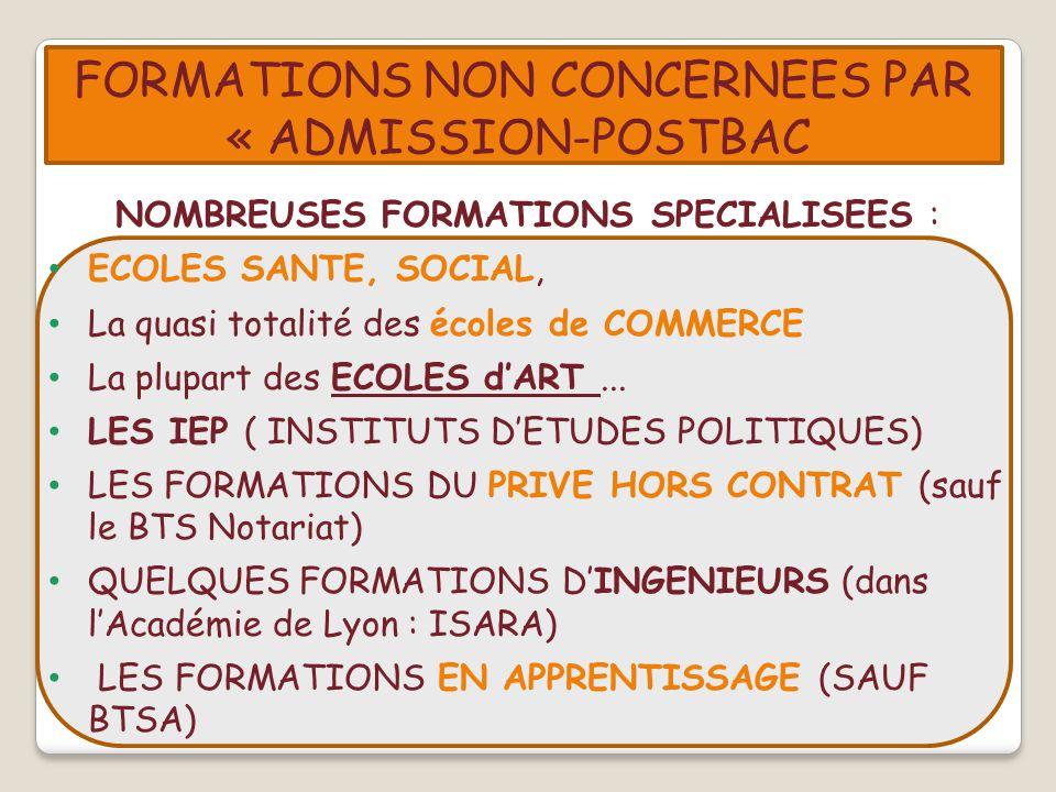FORMATIONS NON CONCERNEES PAR « ADMISSION-POSTBAC NOMBREUSES FORMATIONS SPECIALISEES : ECOLES SANTE, SOCIAL, La quasi totalité des écoles de COMMERCE