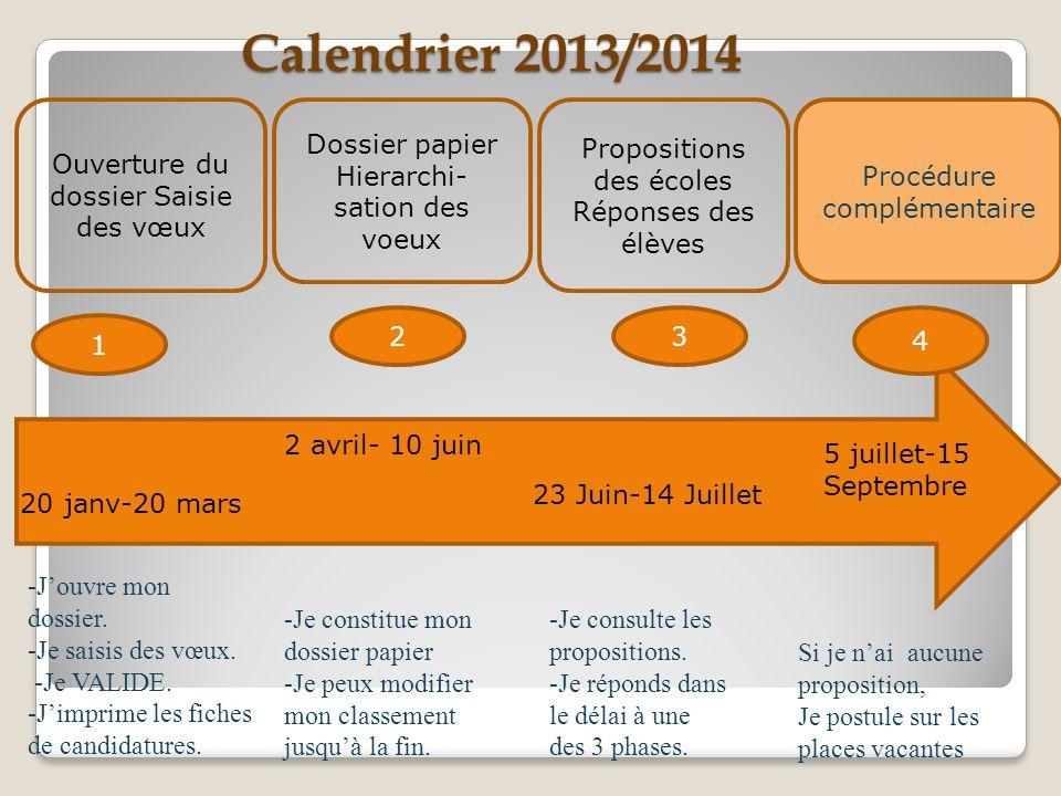 Calendrier 2013/2014 Ouverture du dossier Saisie des vœux 20 janv-20 mars Dossier papier Hierarchi- sation des voeux 2 avril- 10 juin Propositions des