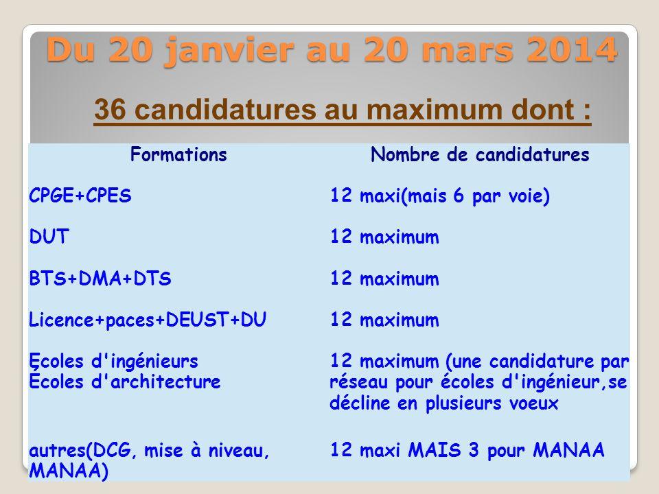 FormationsNombre de candidatures CPGE+CPES12 maxi(mais 6 par voie) DUT12 maximum BTS+DMA+DTS12 maximum Licence+paces+DEUST+DU12 maximum Ecoles d'ingén
