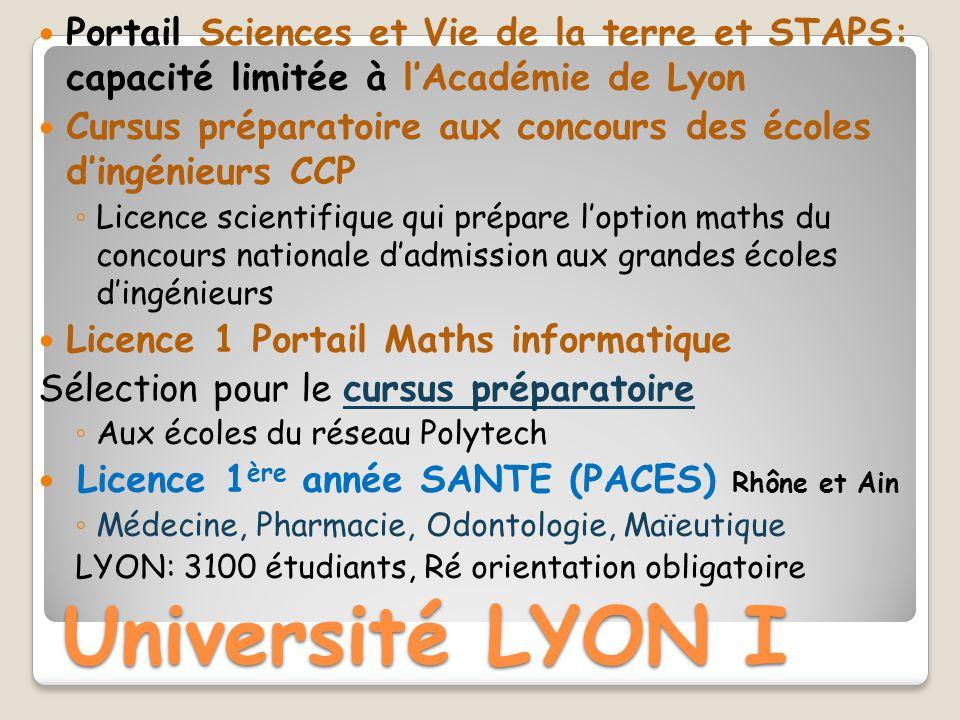 Université LYON I Portail Sciences et Vie de la terre et STAPS: capacité limitée à l'Académie de Lyon Cursus préparatoire aux concours des écoles d'in