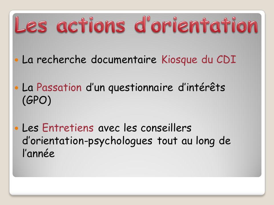 La recherche documentaire Kiosque du CDI La Passation d'un questionnaire d'intérêts (GPO) Les Entretiens avec les conseillers d'orientation-psychologu