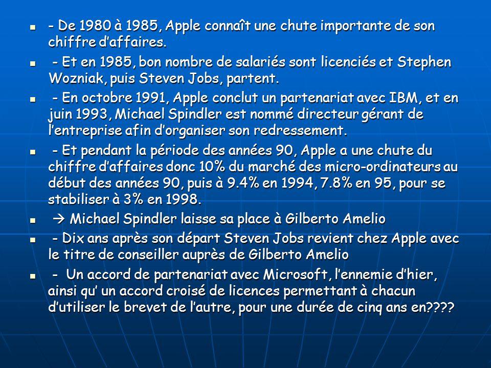- De 1980 à 1985, Apple connaît une chute importante de son chiffre d'affaires. - De 1980 à 1985, Apple connaît une chute importante de son chiffre d'