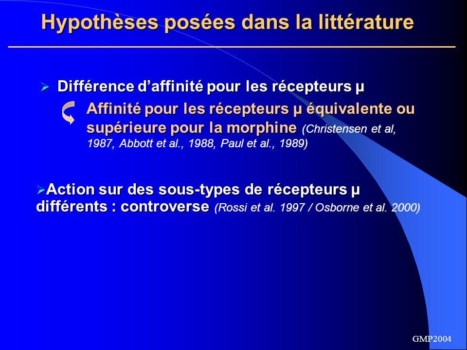 GMP2004 Autres hypothèses Différences pharmacodynamiques liées à des différences en terme de neuropharmacocinétique Rôle de transporteurs au niveau des différentes interfaces cérébrales.