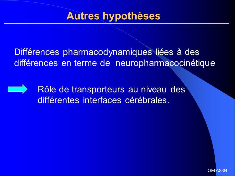 GMP2004 MORPHINE: Passage de la BHE MORPHINE: Passage de la BHE (Cisternino et al., Pharm res, 2001) Perfusion cérébrale in situ chez des souris compétentes ou déficientes en P-gp : Morphine est partiellement effluée par la P-gp du cerveau vers le sang au niveau de la BHE.
