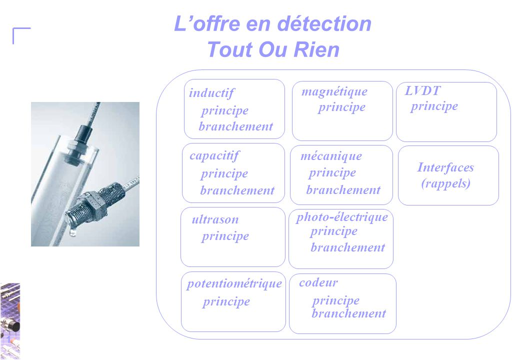 1 L'offre en détection Tout Ou Rien ultrason capacitif inductif photo-électrique magnétique mécanique potentiométrique LVDT codeur branchement principe branchement principe Interfaces (rappels)
