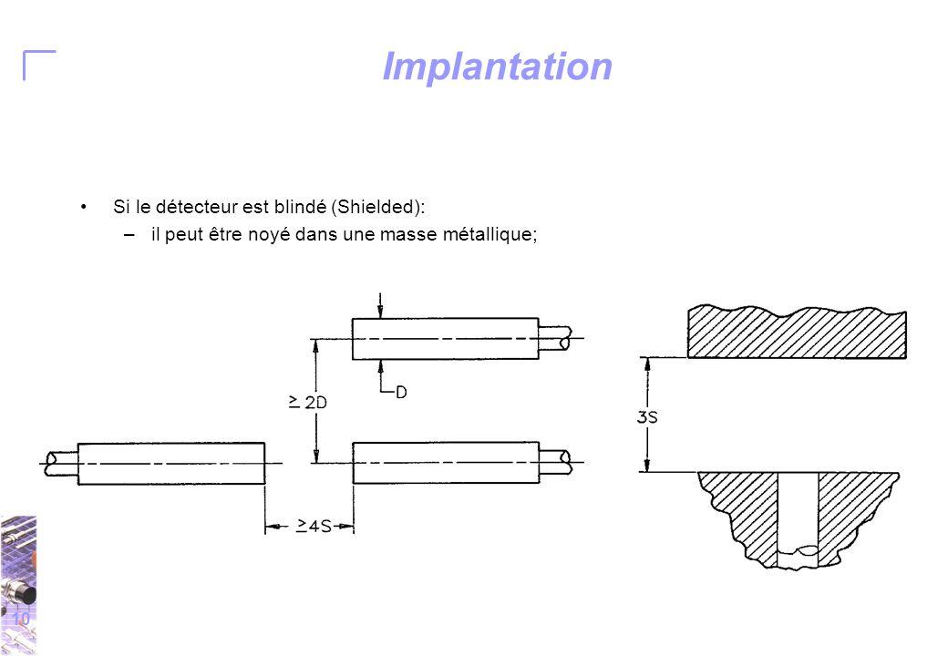 10 Si le détecteur est blindé (Shielded): –il peut être noyé dans une masse métallique; Implantation