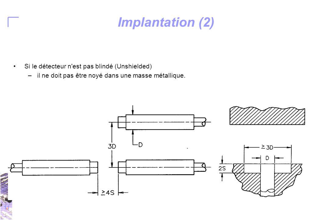 11 Si le détecteur n est pas blindé (Unshielded) –il ne doit pas être noyé dans une masse métallique.