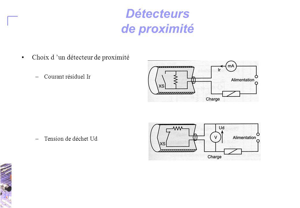 21 Détecteurs de proximité Choix d 'un détecteur de proximité –Courant résiduel Ir –Tension de déchet Ud