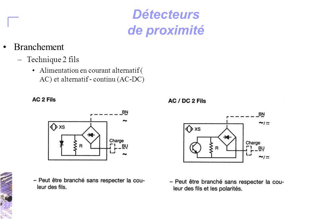 24 Détecteurs de proximité Branchement –Technique 2 fils Alimentation en courant alternatif ( AC) et alternatif - continu (AC-DC)