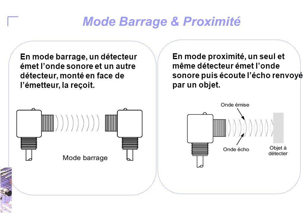 29 Mode Barrage & Proximité En mode barrage, un détecteur émet l'onde sonore et un autre détecteur, monté en face de l'émetteur, la reçoit.