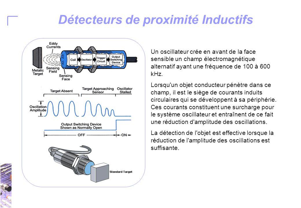 3 Détecteurs de proximité Inductifs Un oscillateur crée en avant de la face sensible un champ électromagnétique alternatif ayant une fréquence de 100 à 600 kHz.