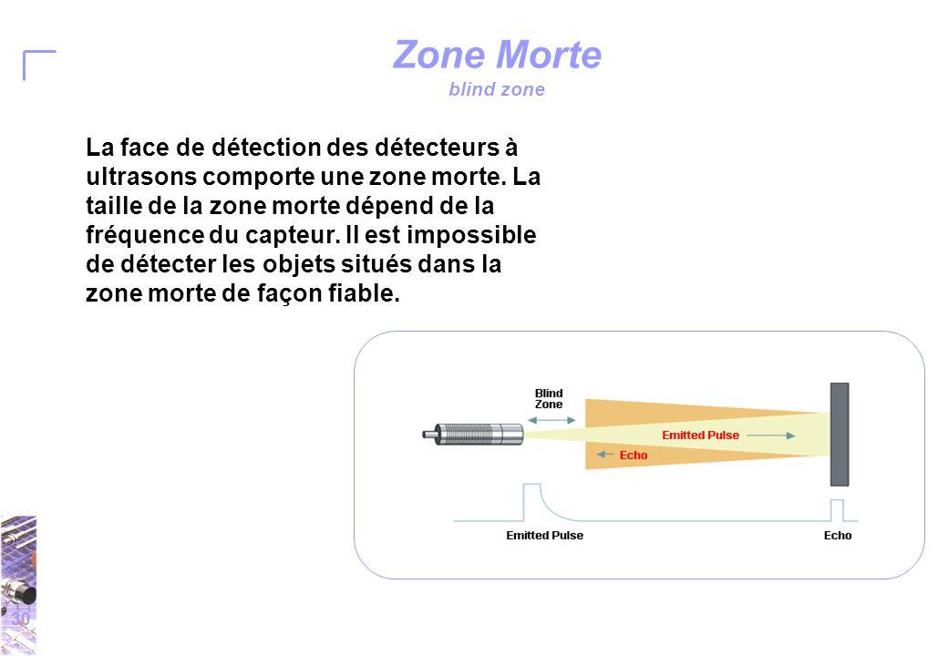 30 Zone Morte blind zone La face de détection des détecteurs à ultrasons comporte une zone morte.