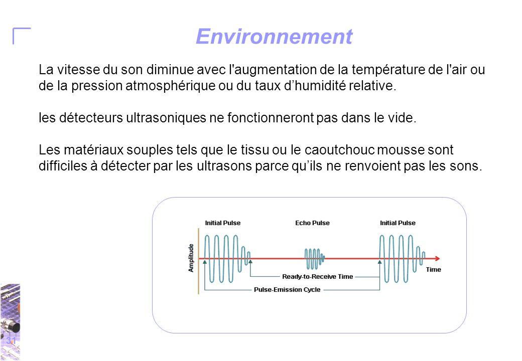 31 Environnement La vitesse du son diminue avec l augmentation de la température de l air ou de la pression atmosphérique ou du taux d'humidité relative.