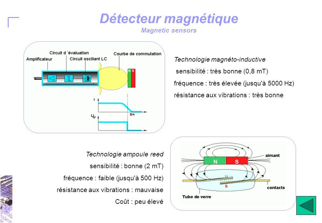 35 Détecteur magnétique Magnetic sensors Technologie magnéto-inductive sensibilité : très bonne (0,8 mT) fréquence : très élevée (jusqu à 5000 Hz) résistance aux vibrations : très bonne Technologie ampoule reed sensibilité : bonne (2 mT) fréquence : faible (jusqu à 500 Hz) résistance aux vibrations : mauvaise Coût : peu élevé