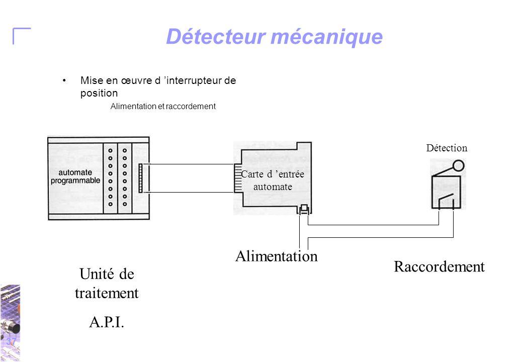 37 Détecteur mécanique Mise en œuvre d 'interrupteur de position Alimentation et raccordement Unité de traitement A.P.I.