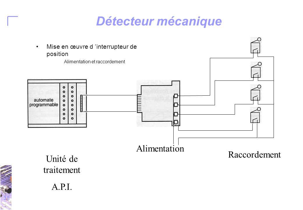 38 Détecteur mécanique Mise en œuvre d 'interrupteur de position Alimentation et raccordement Raccordement Alimentation Unité de traitement A.P.I.