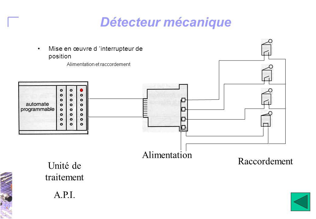39 Détecteur mécanique Mise en œuvre d 'interrupteur de position Alimentation et raccordement Raccordement Alimentation Unité de traitement A.P.I.