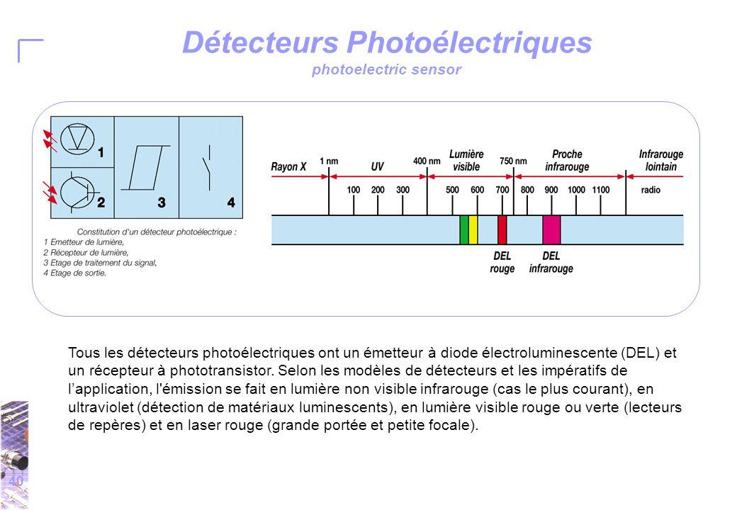 40 Détecteurs Photoélectriques photoelectric sensor Tous les détecteurs photoélectriques ont un émetteur à diode électroluminescente (DEL) et un récepteur à phototransistor.