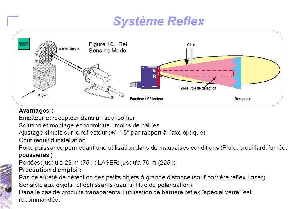 45 Système Reflex Avantages : Emetteur et récepteur dans un seul boîtier Solution et montage économique : moins de câbles Ajustage simple sur le réflecteur (+/- 15° par rapport à l'axe optique) Coût réduit d'installation Forte puissance permettant une utilisation dans de mauvaises conditions (Pluie, brouillard, fumée, poussières ) Portées: jusqu à 23 m (75 ) ; LASER: jusqu à 70 m (225 ); Précaution d emploi : Pas de sûreté de détection des petits objets à grande distance (sauf barrière réflex Laser) Sensible aux objets réfléchissants (sauf si filtre de polarisation) Dans le cas de produits transparents, l utilisation de barrière reflex spécial verre est recommandée.