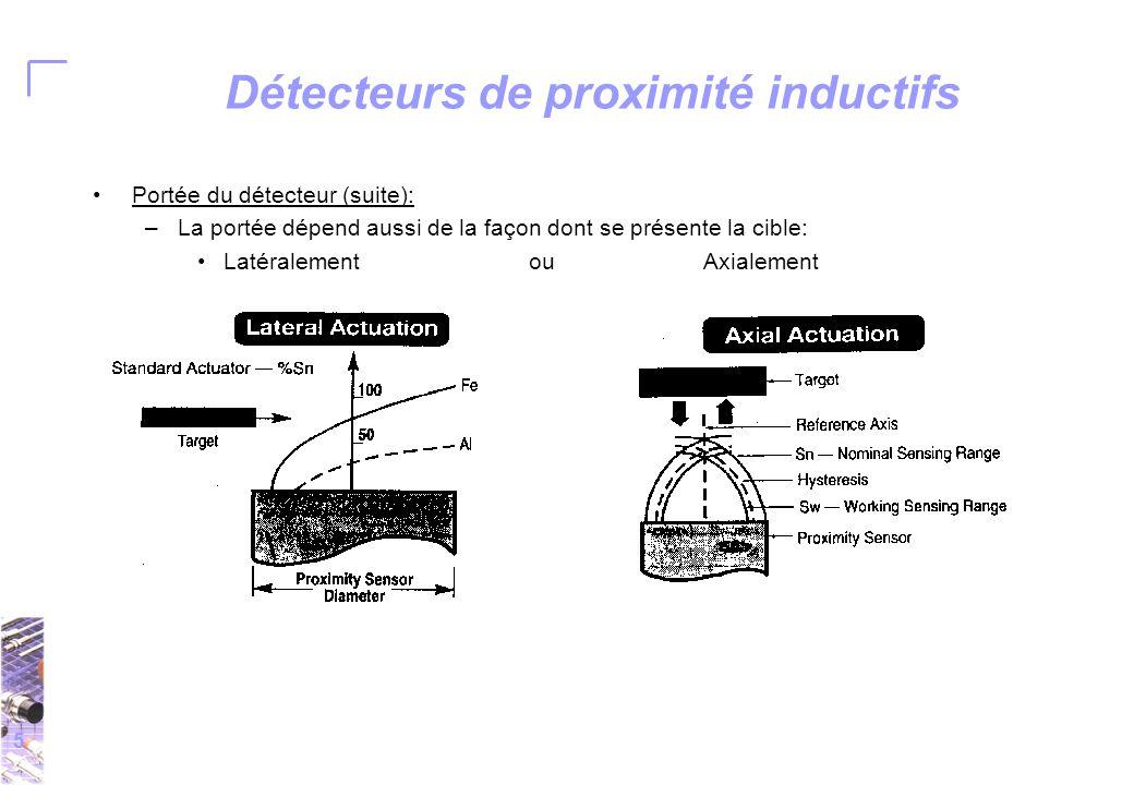 5 Détecteurs de proximité inductifs Portée du détecteur (suite): –La portée dépend aussi de la façon dont se présente la cible: Latéralement ouAxialement