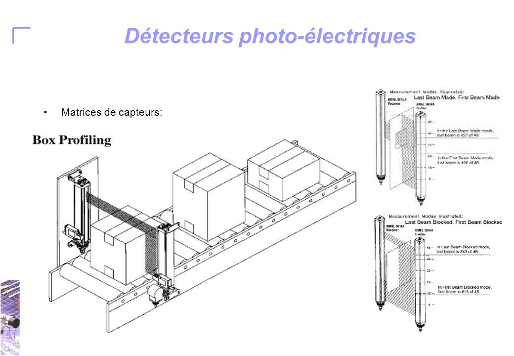 51 Détecteurs photo-électriques Matrices de capteurs: