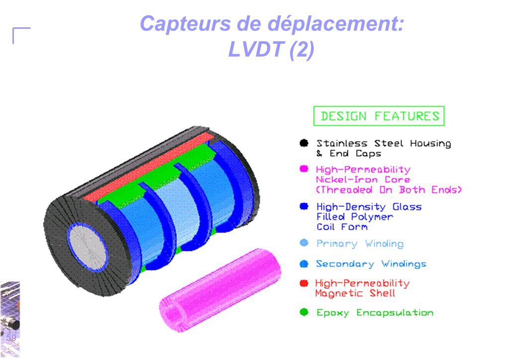 59 Capteurs de déplacement: LVDT (2)