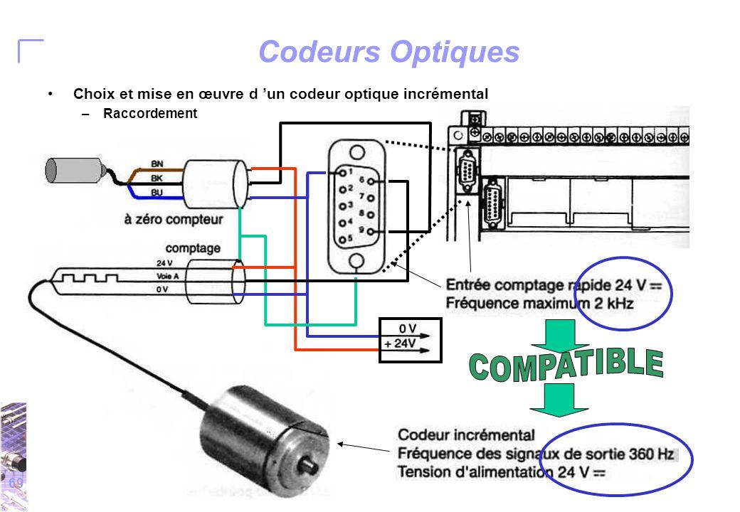 69 Codeurs Optiques Choix et mise en œuvre d 'un codeur optique incrémental –Raccordement