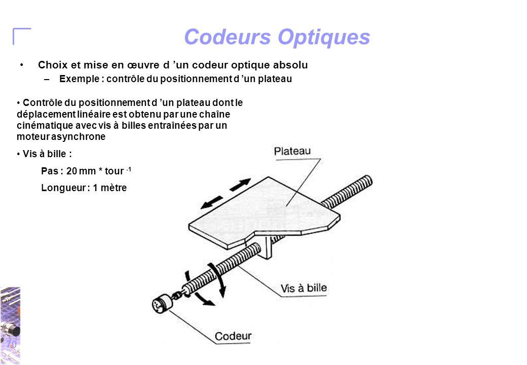 70 Codeurs Optiques Choix et mise en œuvre d 'un codeur optique absolu –Exemple : contrôle du positionnement d 'un plateau Contrôle du positionnement d 'un plateau dont le déplacement linéaire est obtenu par une chaîne cinématique avec vis à billes entraînées par un moteur asynchrone Vis à bille : Pas : 20 mm * tour -1 Longueur : 1 mètre