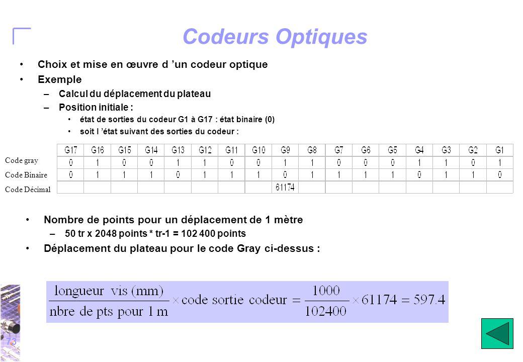 73 Codeurs Optiques Choix et mise en œuvre d 'un codeur optique Exemple –Calcul du déplacement du plateau –Position initiale : état de sorties du codeur G1 à G17 : état binaire (0) soit l 'état suivant des sorties du codeur : Code gray Code Binaire Code Décimal Nombre de points pour un déplacement de 1 mètre –50 tr x 2048 points * tr-1 = 102 400 points Déplacement du plateau pour le code Gray ci-dessus :