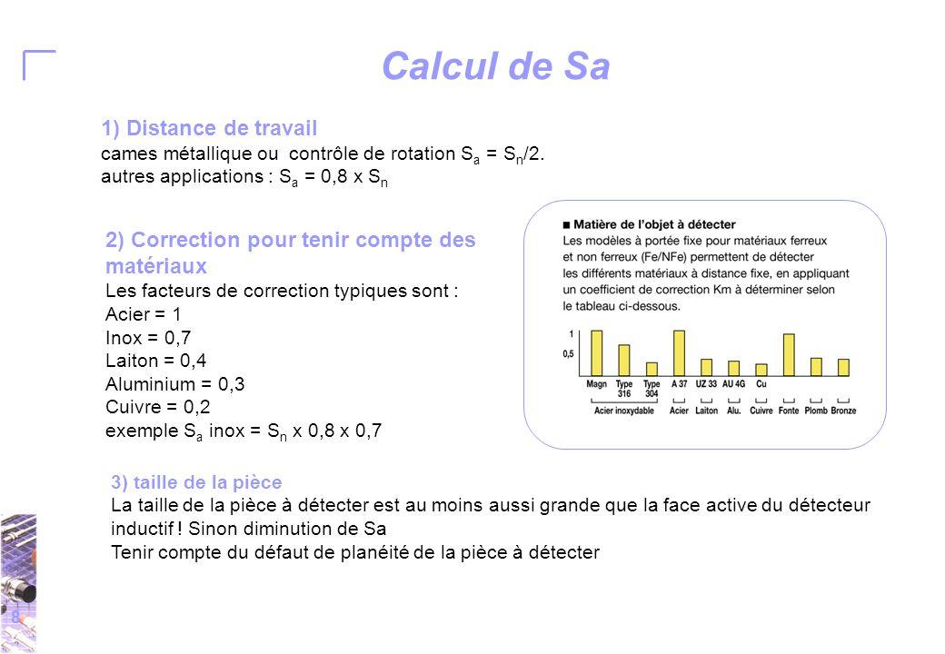 8 Calcul de Sa 1) Distance de travail cames métallique ou contrôle de rotation S a = S n /2.