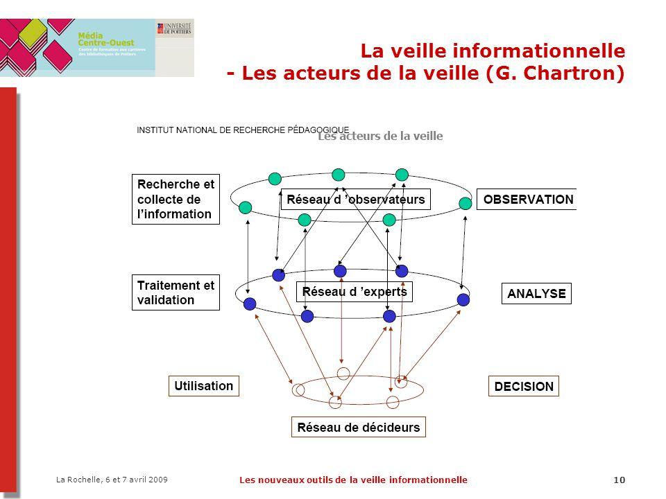 La Rochelle, 6 et 7 avril 2009 Les nouveaux outils de la veille informationnelle10 La veille informationnelle - Les acteurs de la veille (G. Chartron)