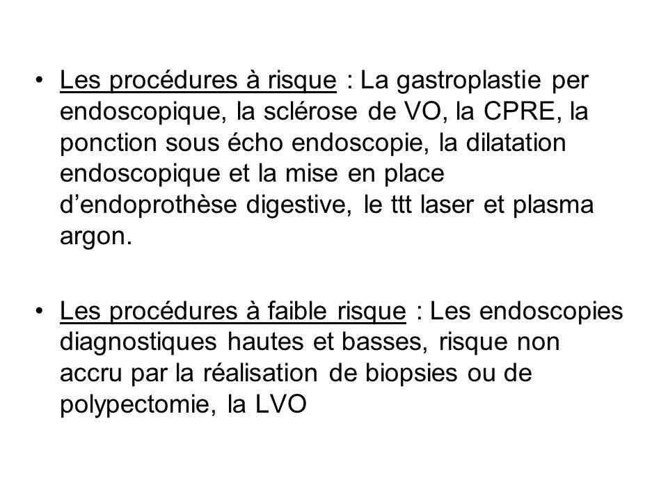 Les procédures à risque : La gastroplastie per endoscopique, la sclérose de VO, la CPRE, la ponction sous écho endoscopie, la dilatation endoscopique