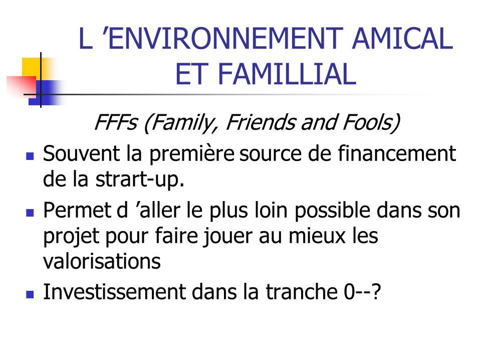 L 'ENVIRONNEMENT AMICAL ET FAMILLIAL FFFs (Family, Friends and Fools) Souvent la première source de financement de la strart-up.