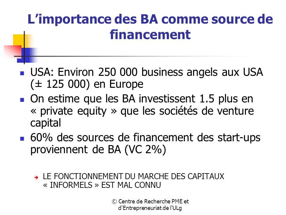 © Centre de Recherche PME et d Entrepreneuriat de l ULg L'importance des BA comme source de financement USA: Environ 250 000 business angels aux USA (± 125 000) en Europe On estime que les BA investissent 1.5 plus en « private equity » que les sociétés de venture capital 60% des sources de financement des start-ups proviennent de BA (VC 2%)  LE FONCTIONNEMENT DU MARCHE DES CAPITAUX « INFORMELS » EST MAL CONNU