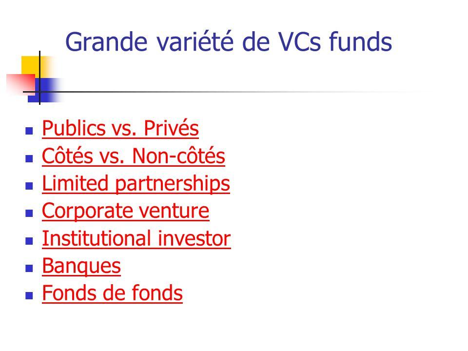 Grande variété de VCs funds Publics vs. Privés Côtés vs. Non-côtés Limited partnerships Corporate venture Institutional investor Banques Fonds de fond